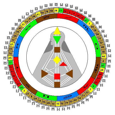 Прямоугольный крест сфинкса дизайн человека