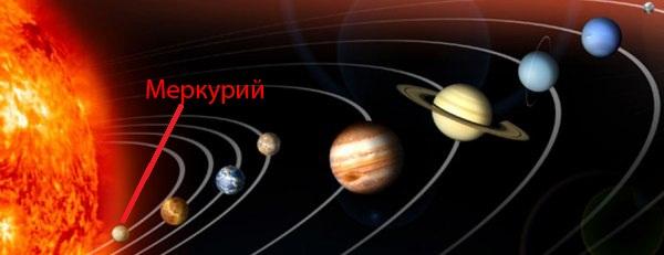 солнечная-система-меркурий