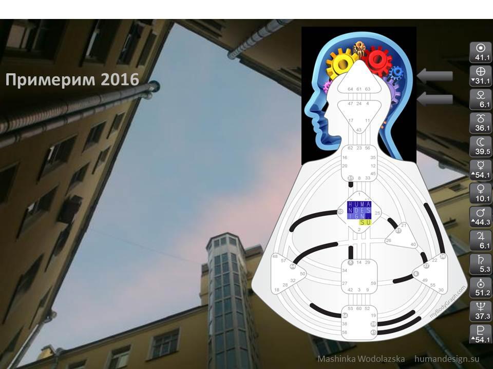 12 тем в уме в 2016 году